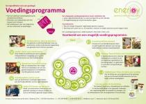 Overzicht Voedingsprogramma